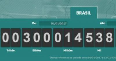 Em 2017, brasileiros já pagaram R$ 300 bilhões em impostos