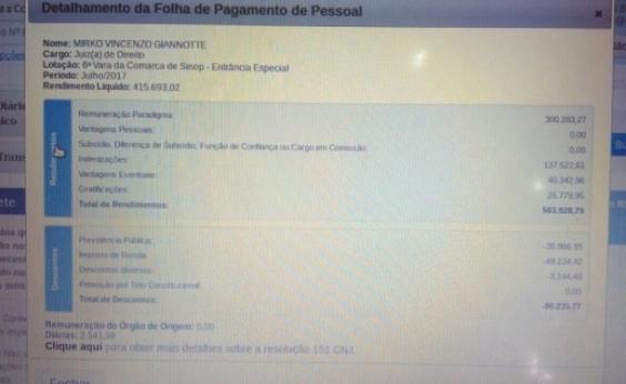 CNJ manda suspender supersalários pagos a juízes do Mato Grosso