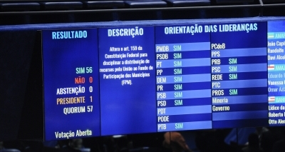 Senado aprova aumento de 1% no repasse da União aos municípios