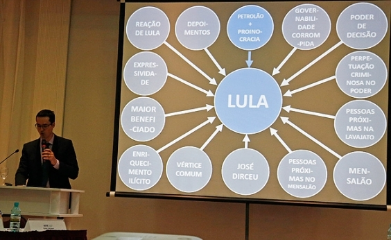 Lula recorre de pedido de indenização por PowerPoint de Dallagnol