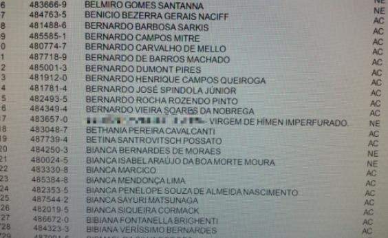ʹVirgem do hímen imperfuradoʹ é candidata a promotora na Bahia