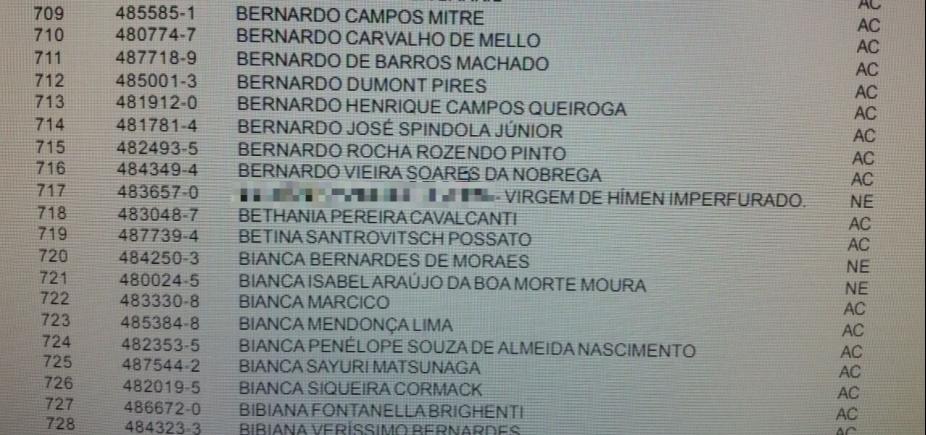 [ʹVirgem do hímen imperfuradoʹ é candidata a promotora na Bahia]