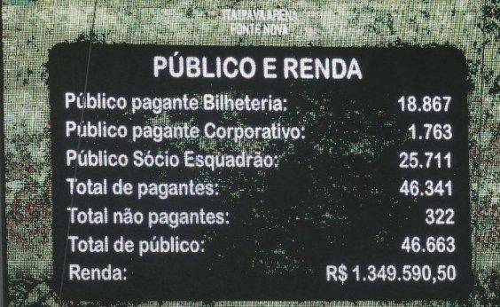 [Bahia e Grêmio bate recorde de público em partidas entre clubes na Fonte Nova]