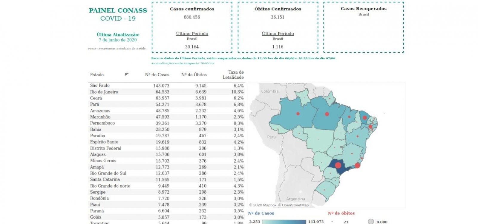 [Secretários de saúde lançam site com divulgação 'paralela' de dados da Covid-19 e atualização até 17h]